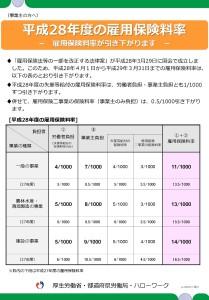 H28 雇用保険料率